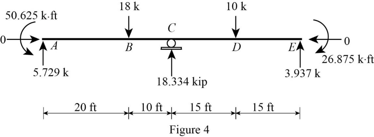 Structural Analysis, Chapter 16, Problem 1P , additional homework tip  5