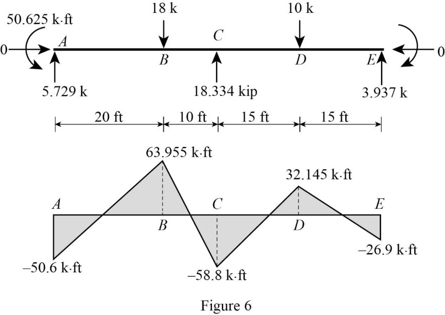 Structural Analysis, Chapter 16, Problem 1P , additional homework tip  7
