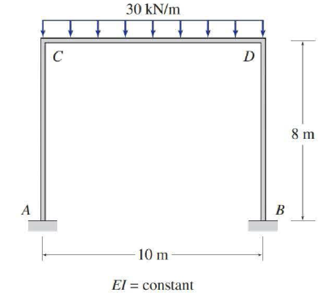 Chapter 16, Problem 20P, Determine the member end moments and reactions for the frames shown in Figs. P16.17P16.20 by using