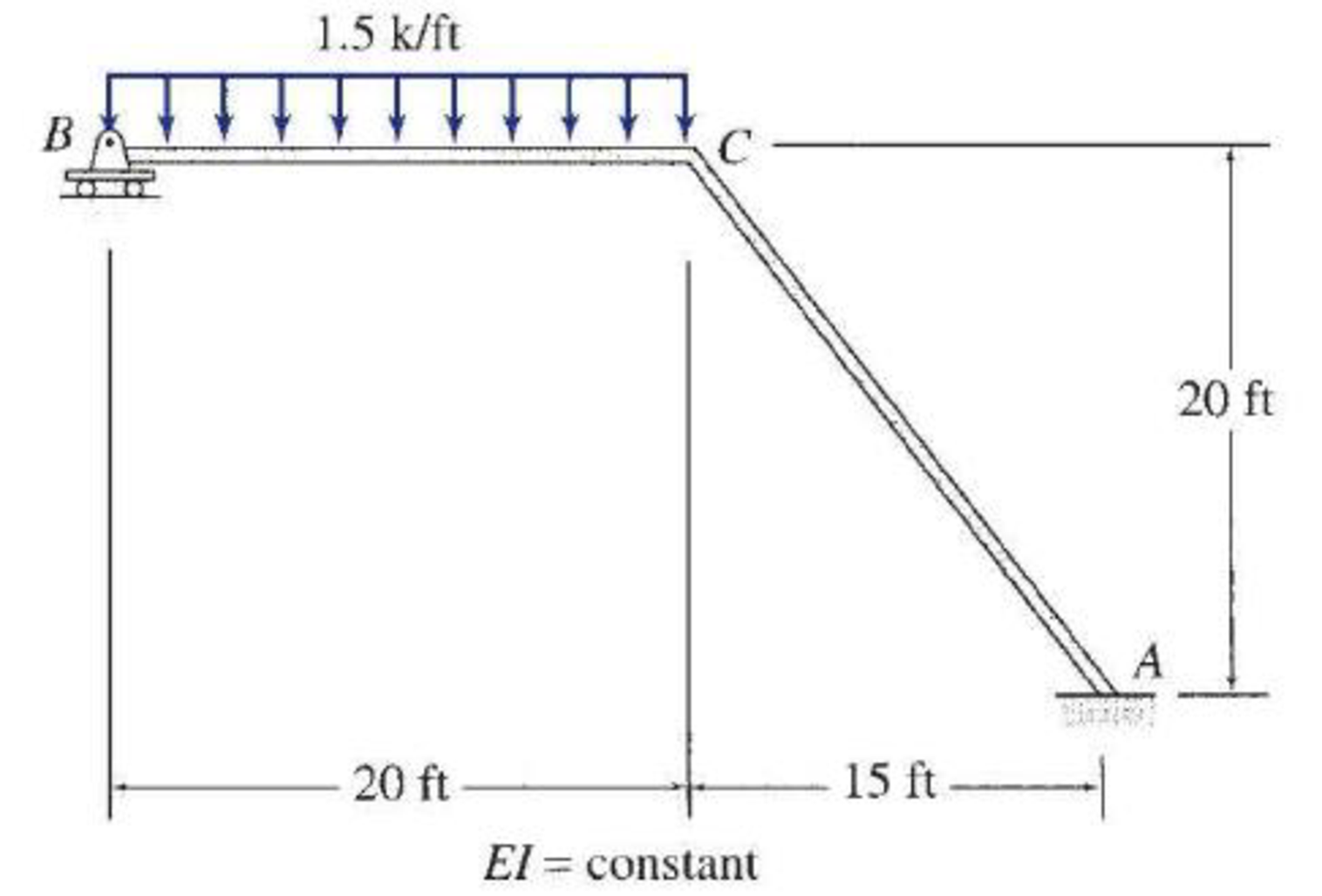 Chapter 16, Problem 28P, Determine the member end moments and reactions for the frames shown in Figs. P16.24P16.31 by using