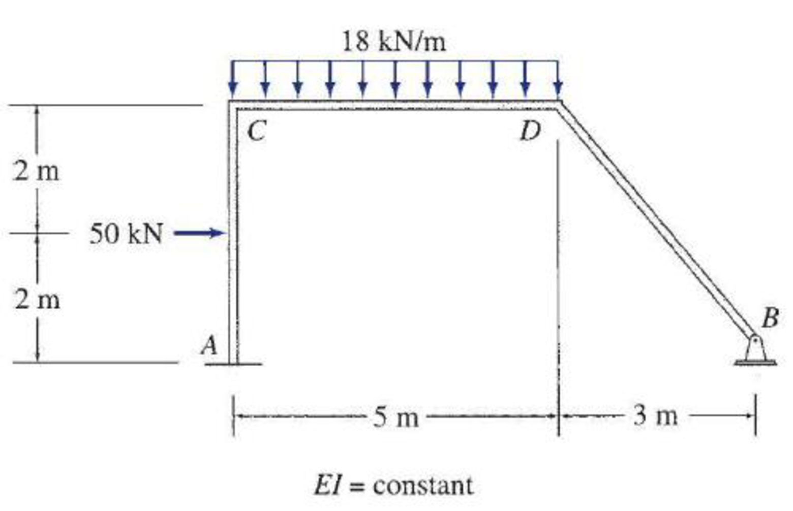 Chapter 16, Problem 29P, Determine the member end moments and reactions for the frames shown in Figs. P16.24P16.31 by using