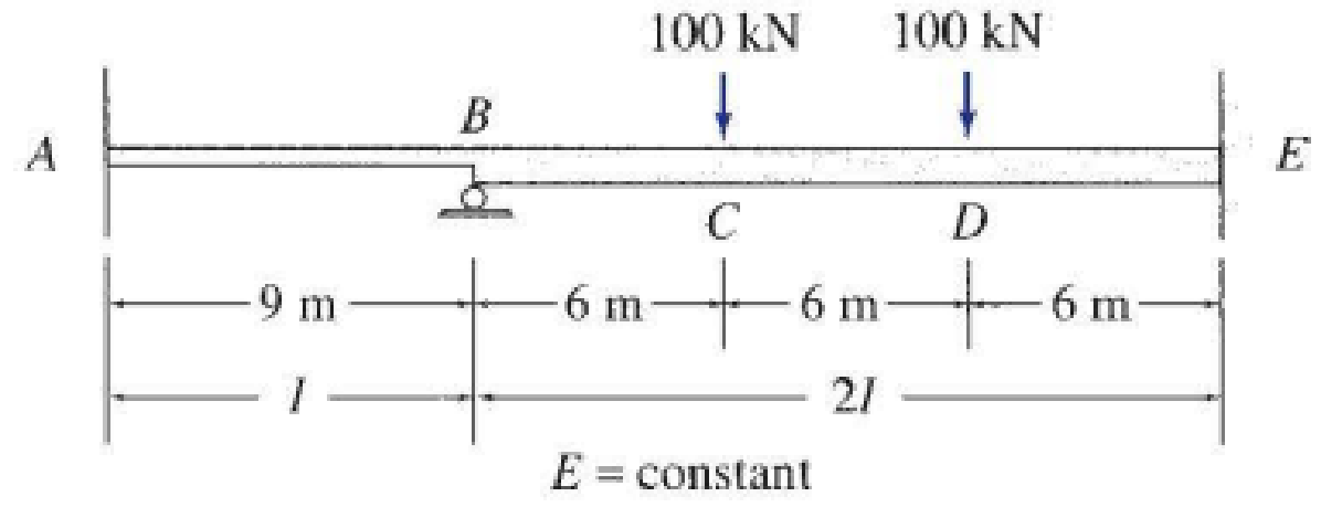 Chapter 16, Problem 3P, Determine the reactions and draw the shear and bending moment diagrams for the beams shown in Figs.