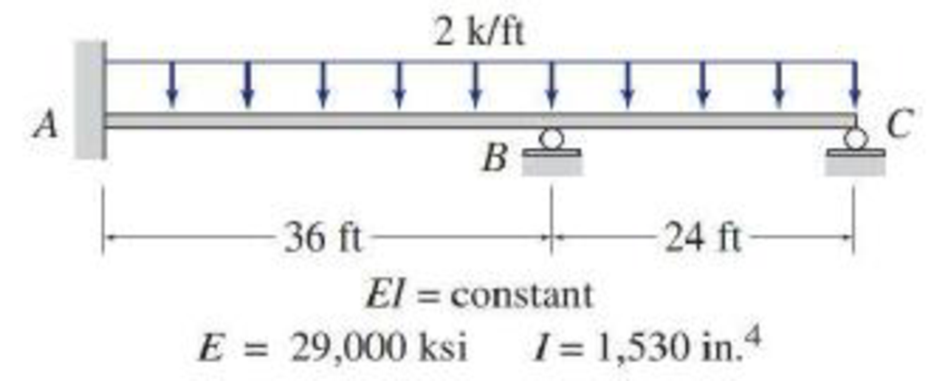 Chapter 16, Problem 4P, Determine the reactions and draw the shear and bending moment diagrams for the beams shown in Figs.
