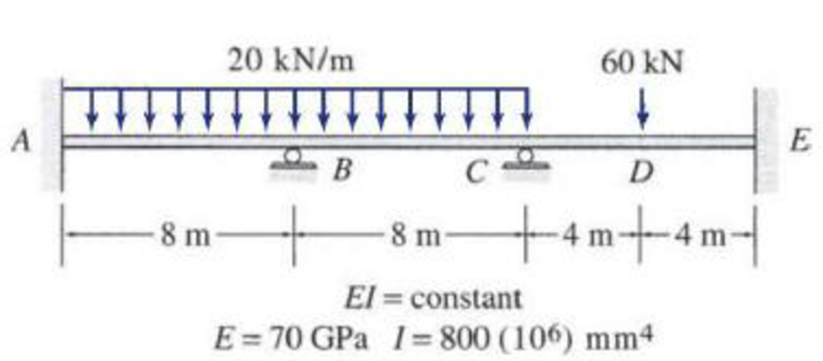 Chapter 16, Problem 9P, Determine the reactions and draw the shear and bending moment diagrams for the beams shown in Figs.
