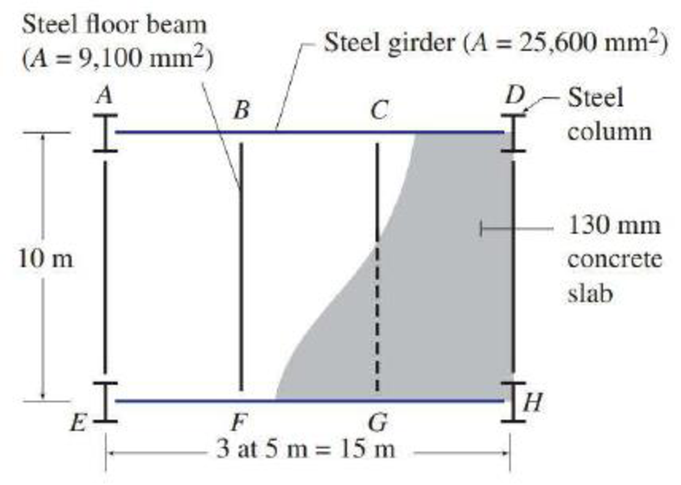 For The Gymnasium Whose Floor System Was Described In Problem 2 7