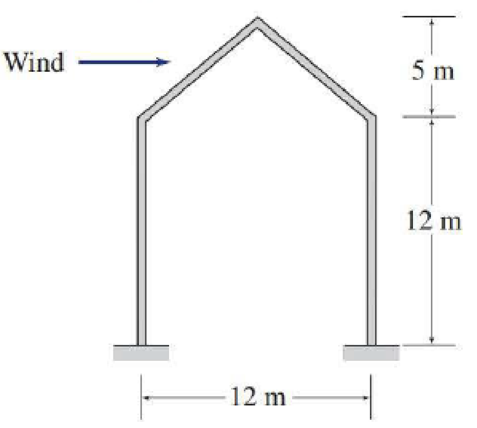 Chapter 2, Problem 13P, Determine the external wind pressure on the roof of the rigid-gabled frame of a school building