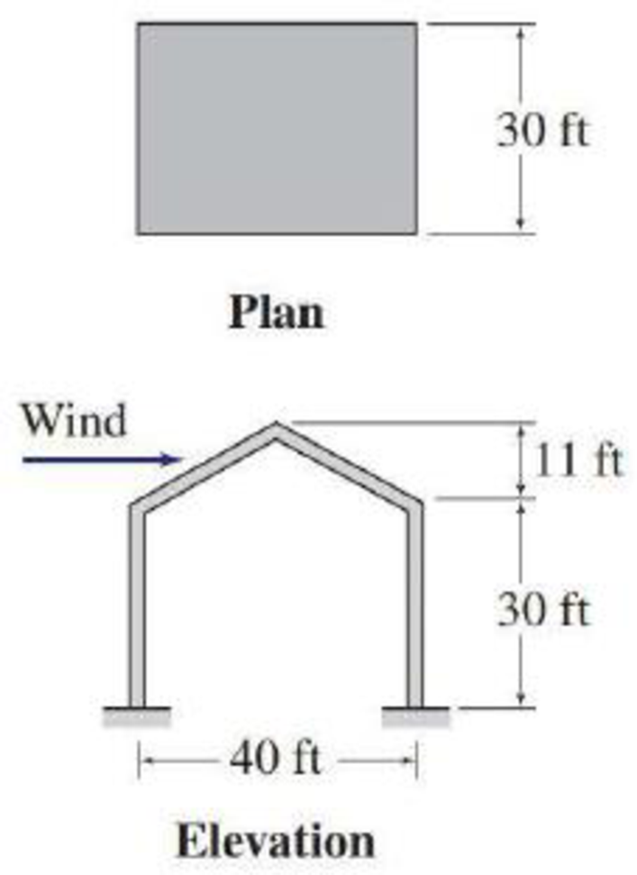 Chapter 2, Problem 15P, Determine the external wind pressures on the windward and leeward walls of the building of Problem