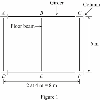 Structural Analysis, Chapter 2, Problem 1P , additional homework tip  1
