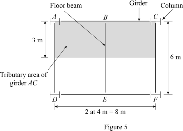 Structural Analysis, Chapter 2, Problem 1P , additional homework tip  5