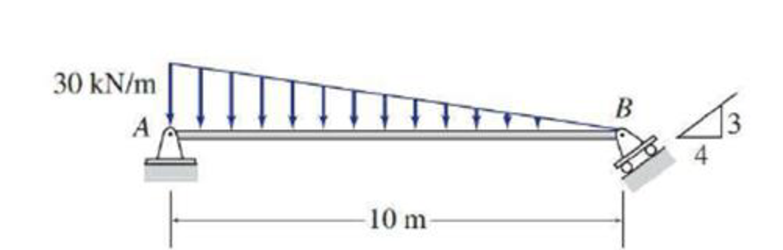 Chapter 3, Problem 13P, Determine the reactions at the supports for the beam shown. FIG.P3.13