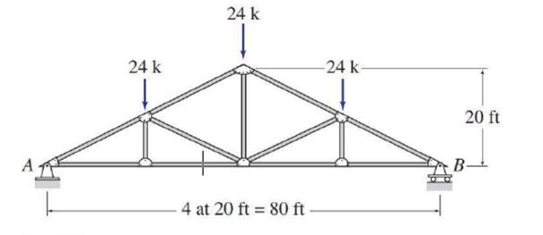 Chapter 3, Problem 16P, Determine the reactions at the supports for the structures shown. FIG.P3.16