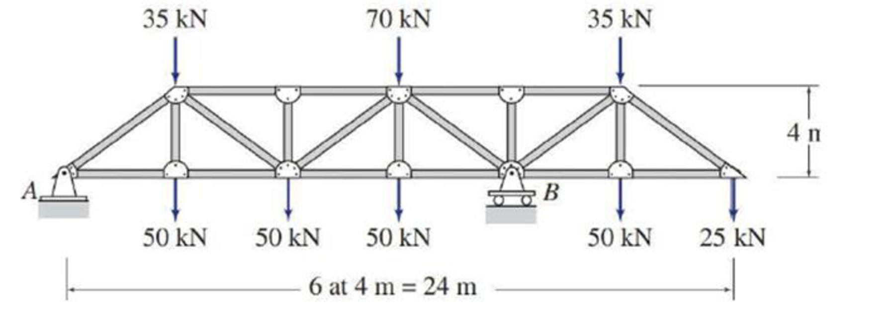 Chapter 3, Problem 17P, Determine the reactions at the supports for the structures shown. FIG.P3.17