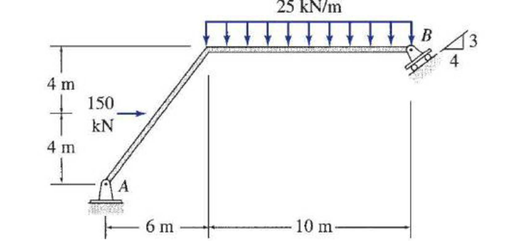 Chapter 3, Problem 24P, Determine the reactions at the supports for the structures shown. FIG.P3.24
