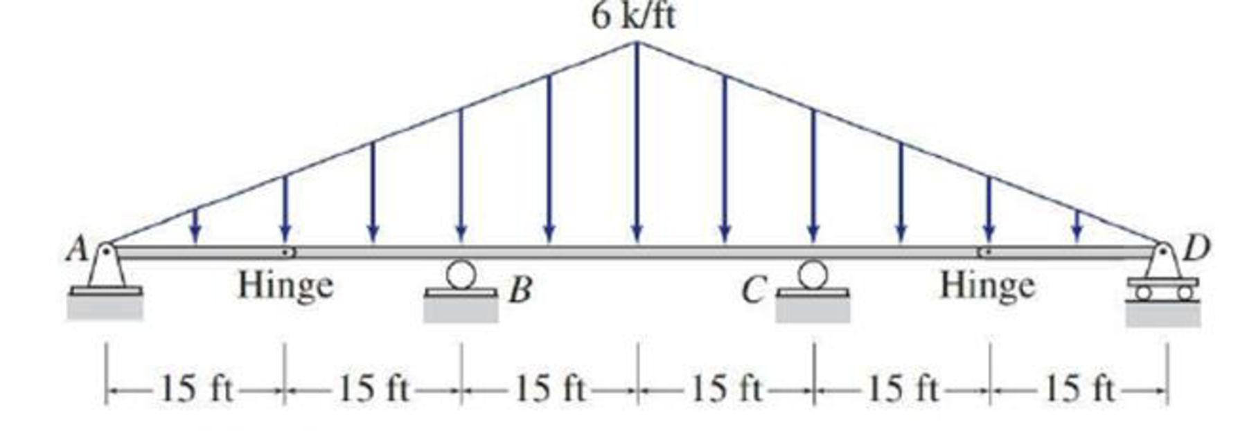 Chapter 3, Problem 29P, Determine the reactions at the supports for the structures shown. FIG.P3.29