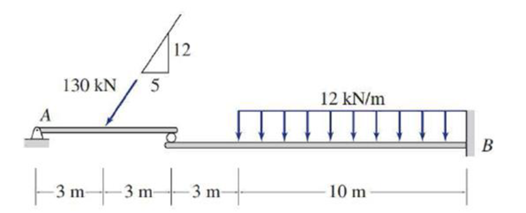 Chapter 3, Problem 30P, Determine the reactions at the supports for the structures shown. FIG.P3.30