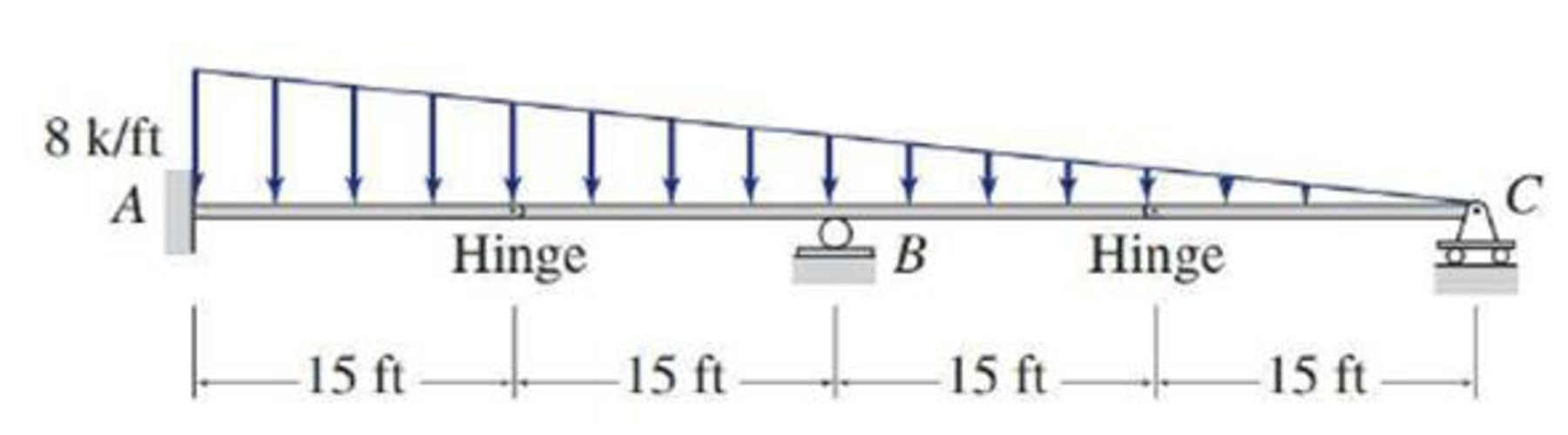 Chapter 3, Problem 37P, Determine the reactions at the supports for the structures shown. FIG.P3.37