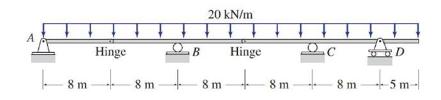 Chapter 3, Problem 38P, Determine the reactions at the supports for the structures shown. FIG.P3.38