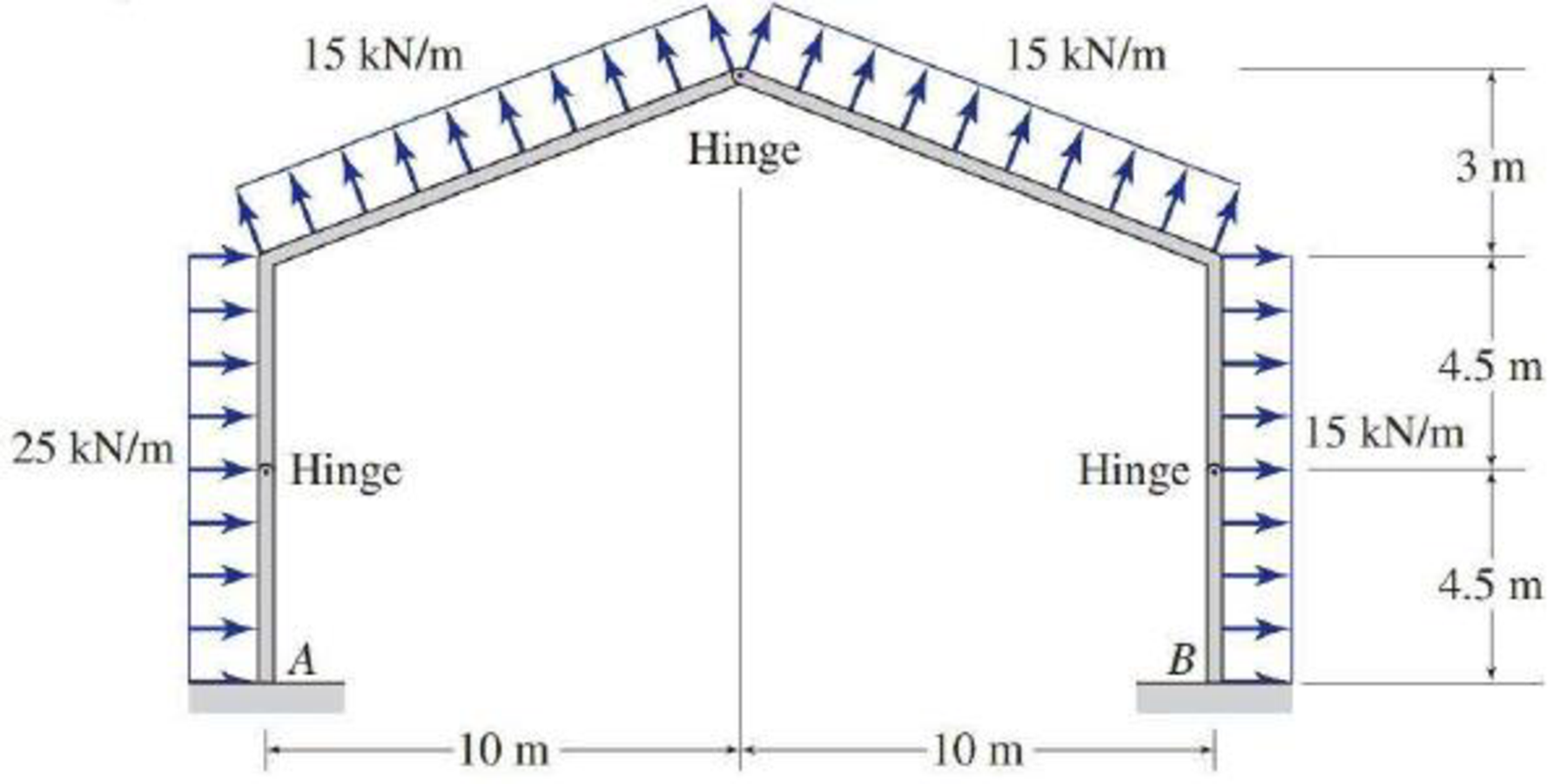 Chapter 3, Problem 42P, 3.16 through 3.42 Determine the reactions at the supports for the structures shown. FIG. P3.42