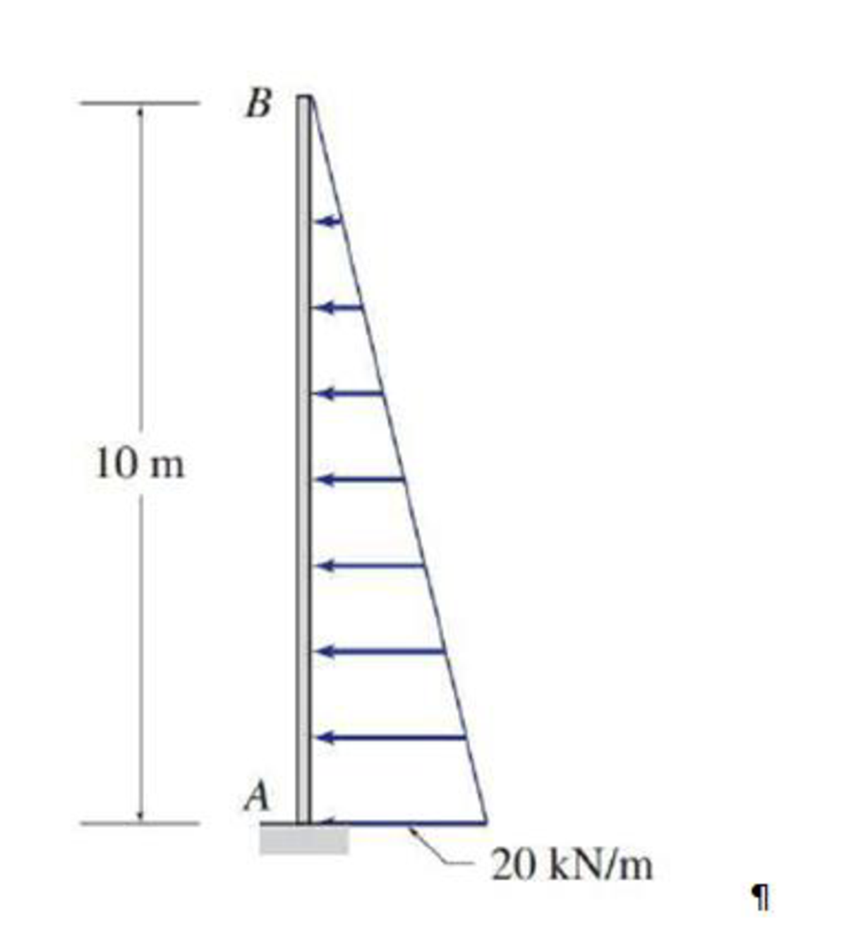 Chapter 3, Problem 7P, Determine the reactions at the supports for the structures beam shown.