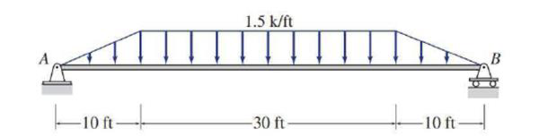 Chapter 3, Problem 8P, Determine the reactions at the supports for the structures shown. FIG.P3.8