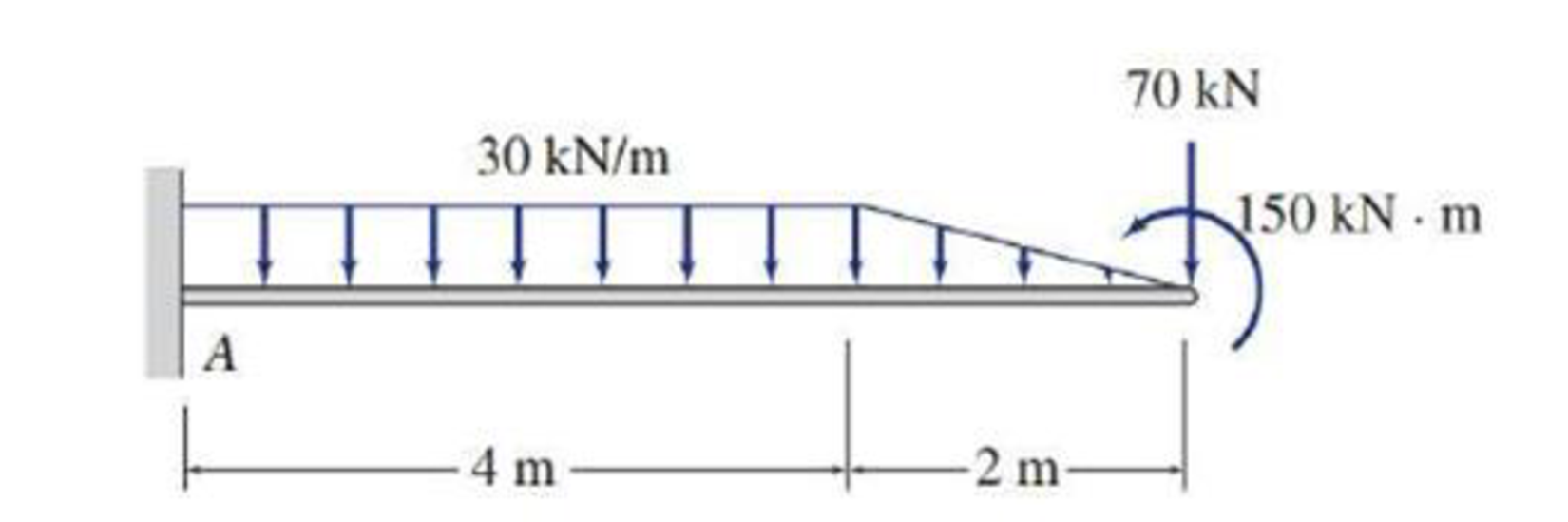 Chapter 3, Problem 9P, Determine the reactions at the supports for the structures shown. FIG.P3.9