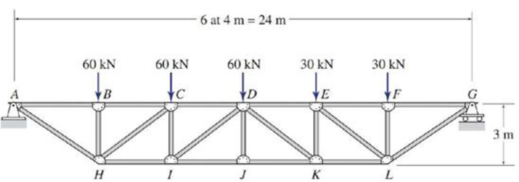 Chapter 4, Problem 14P, 4.6 through 4.28 Determine the force in each member of the truss shown by the method of joints. FIG.