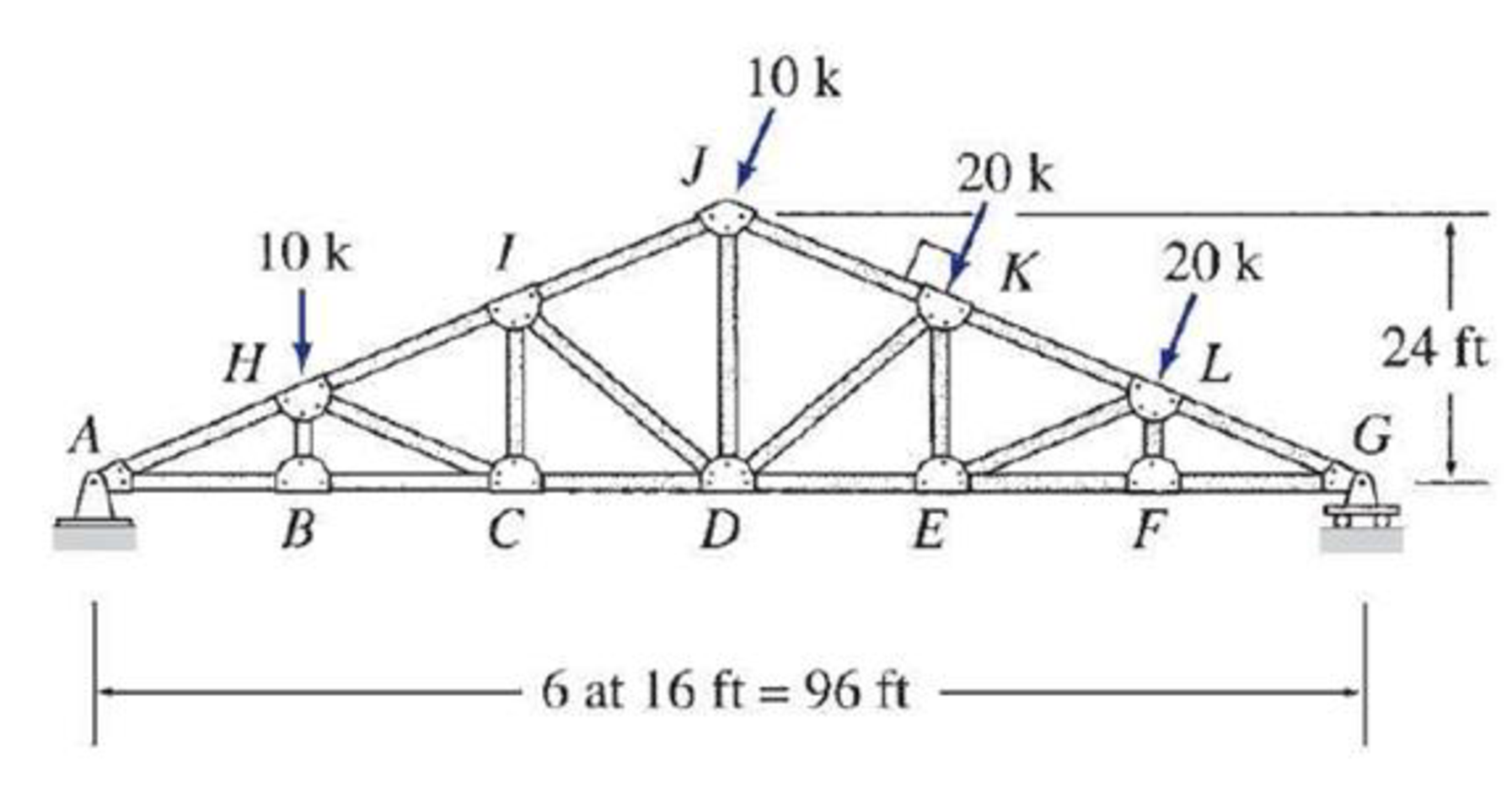 Chapter 4, Problem 19P, 4.6 through 4.28 Determine the force in each member of the truss shown by the method of Joints. FIG.