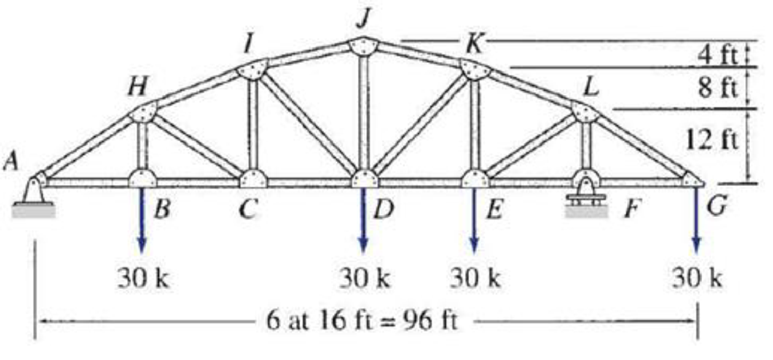 Chapter 4, Problem 26P, 4.6 through 4.28 Determine the force in each member of the truss shown by the method of joints. FIG.