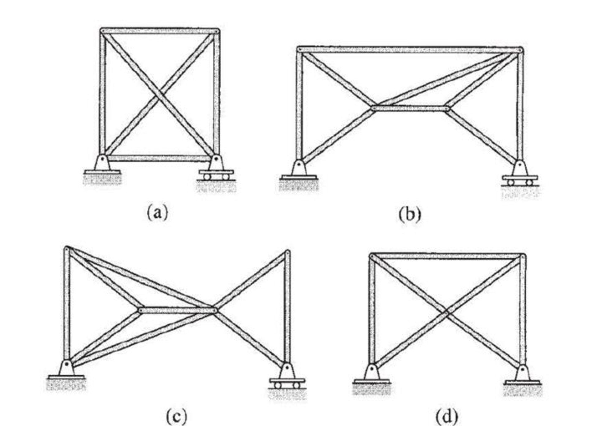 Chapter 4, Problem 2P, Classify each of the plane trusses shown as unstable, statically determine or statically