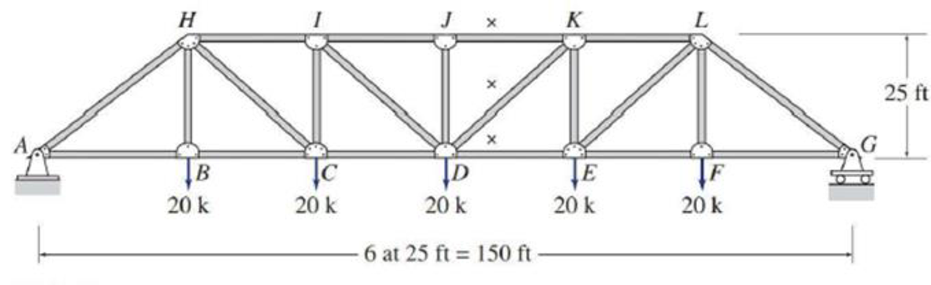 Chapter 4, Problem 33P, Determine the forces in the members identified by x of the truss shown by the method of sections.