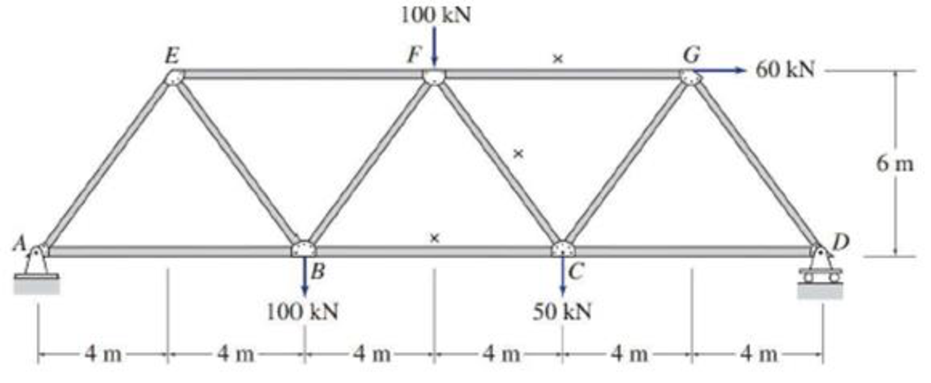 Chapter 4, Problem 34P, Determine the forces in the members identified by x of the truss shown by the method of sections.