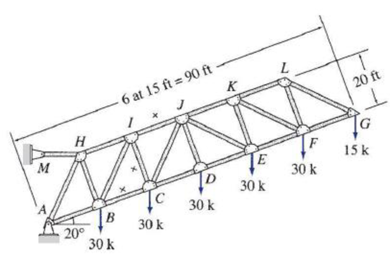 Chapter 4, Problem 36P, Determine the forces in the members identified by x of the truss shown by the method of sections.
