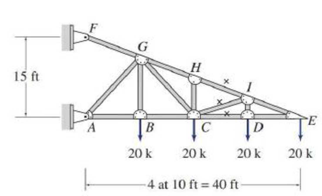 Chapter 4, Problem 38P, Determine the forces in the members identified by x of the truss shown by the method of sections.