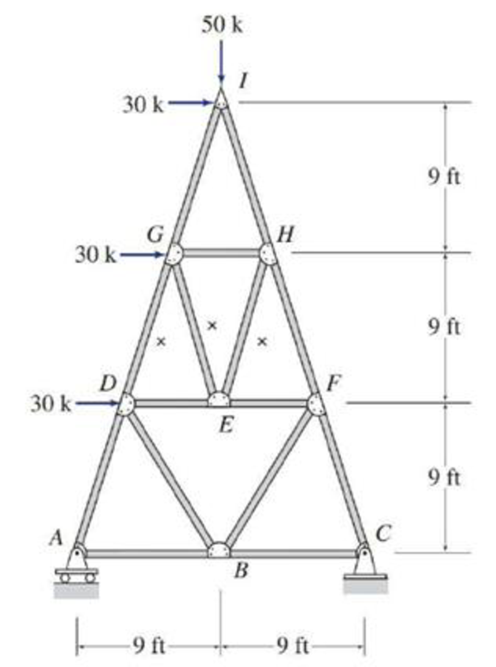 Chapter 4, Problem 42P, 4.33 through 4.45 Determine the forces in the members identified by  of the truss shown by the