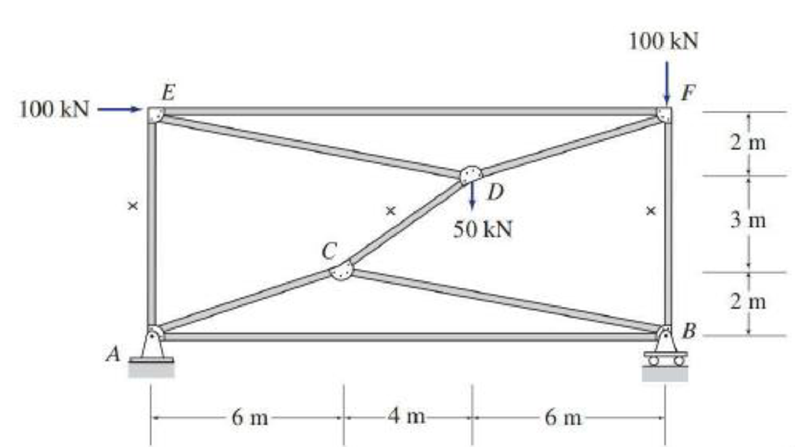 Chapter 4, Problem 44P, Determine the forces in the members identified by x of the truss shown by the method of sections.