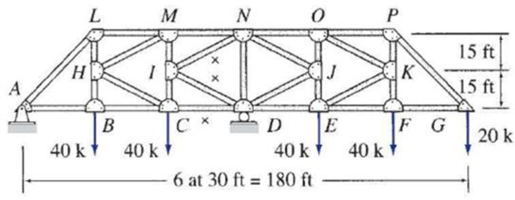 Chapter 4, Problem 45P, 4.33 through 4.45 Determine the forces in the members identified by  of the truss shown by the