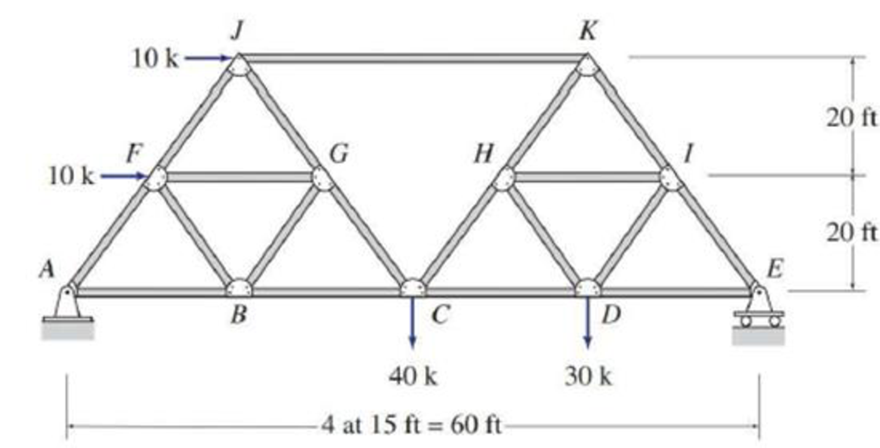 Chapter 4, Problem 46P, 4.46 through 4.50 Determine the force in each member of the truss shown. FIG. P4.46