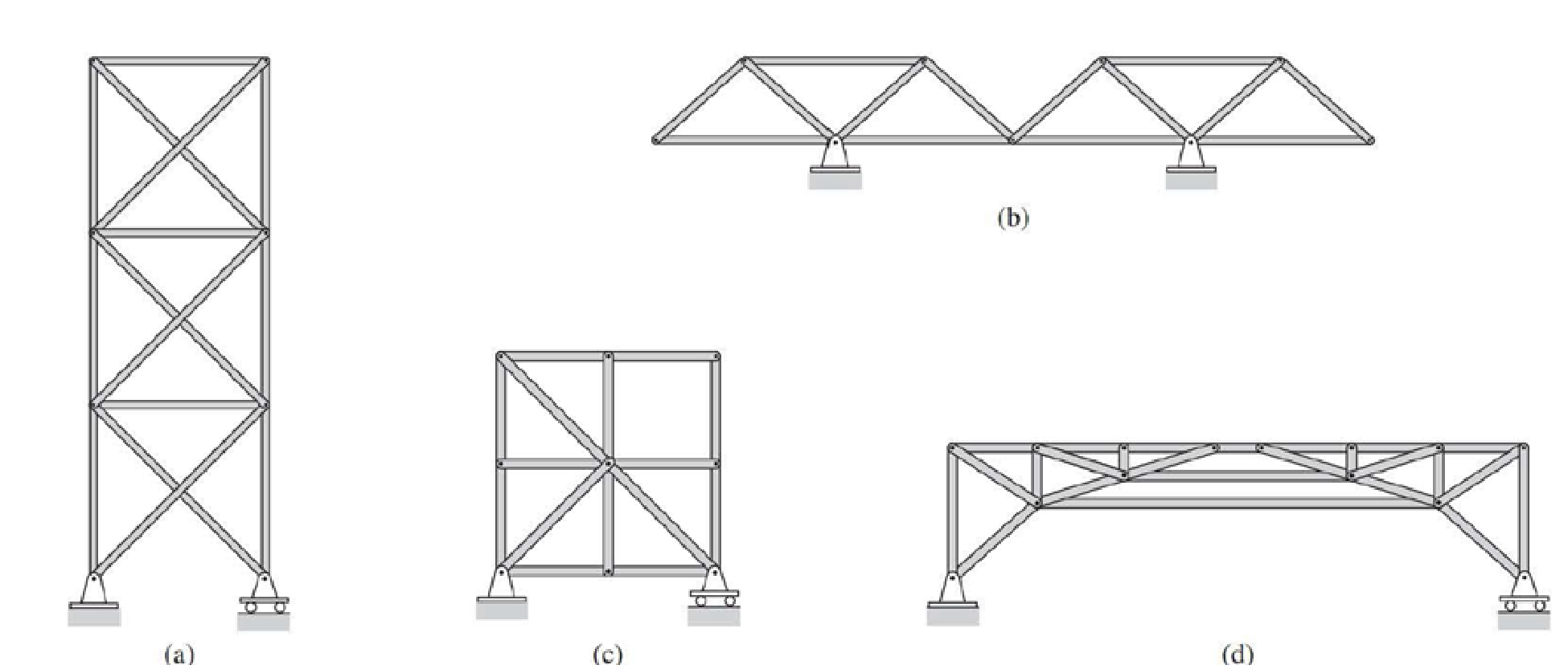 Chapter 4, Problem 4P, Classify each of the plane trusses shown as unstable, statically determine or statically