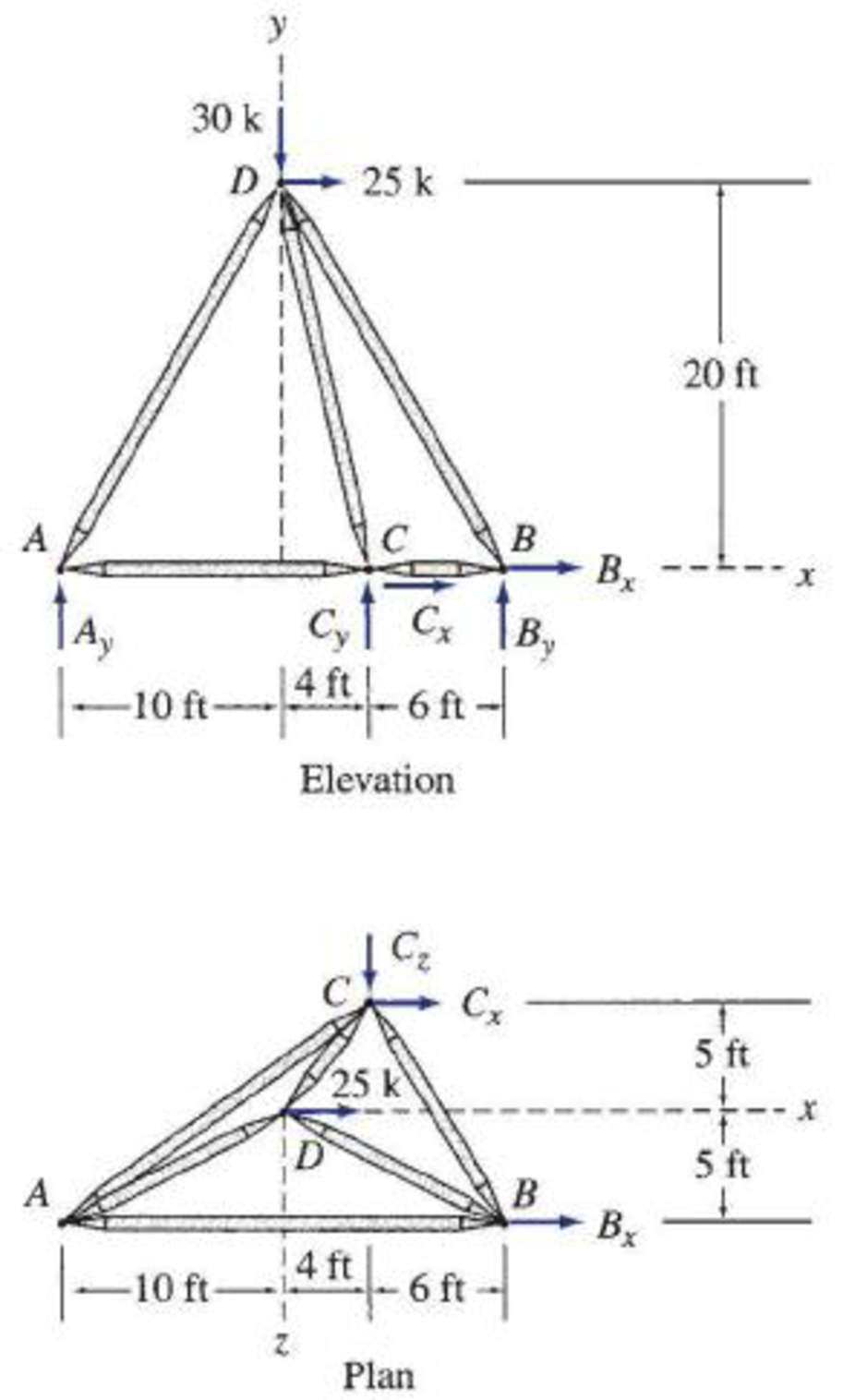 Chapter 4, Problem 53P, 4.51 through 4.55 Determine the force in each member of the space truss shown. FIG. P4.53 , example  2