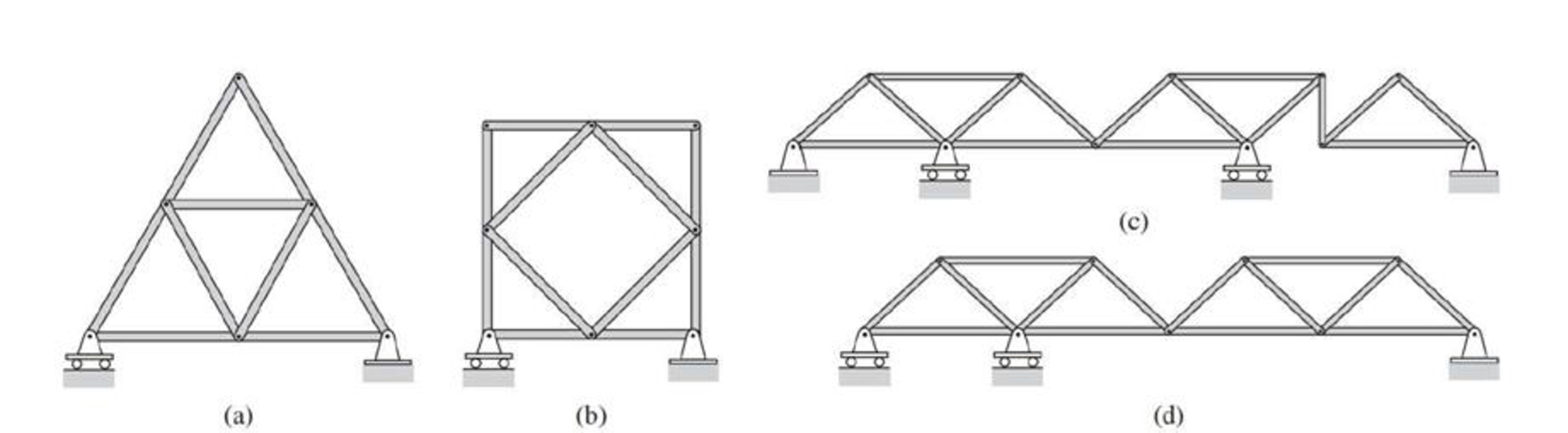 Chapter 4, Problem 5P, Classify each of the plane trusses shown as unstable, statically determine or statically