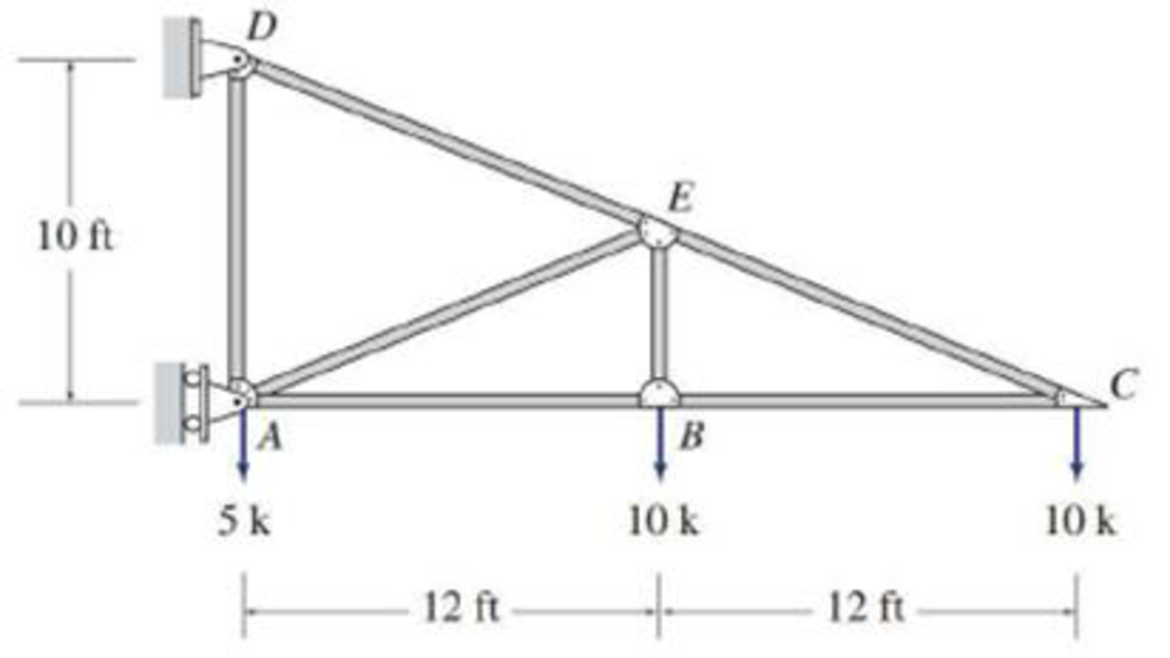 Chapter 4, Problem 6P, 4.6 through 4.28 Determine the force in each member of the truss shown by the method of joints. FIG