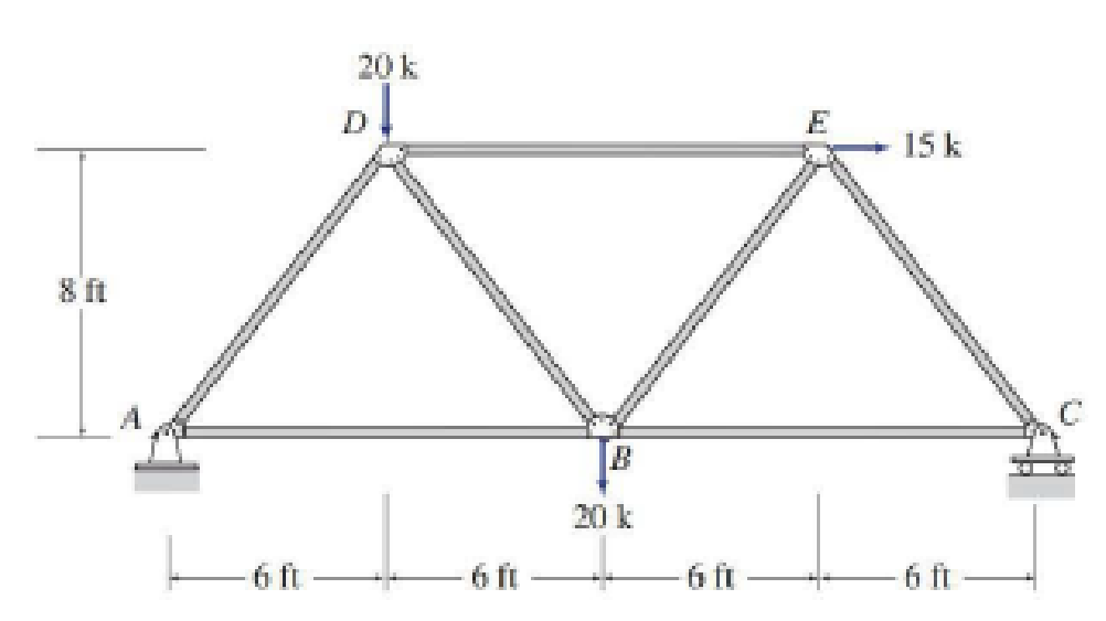 Chapter 4, Problem 8P, Determine the force in each member of the truss shown by the method of joints. FIG. P4.8