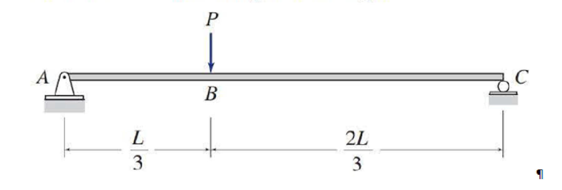 Chapter 5, Problem 13P, Determine the equations for shear and bending moment for the beam shown. Use the resulting equations