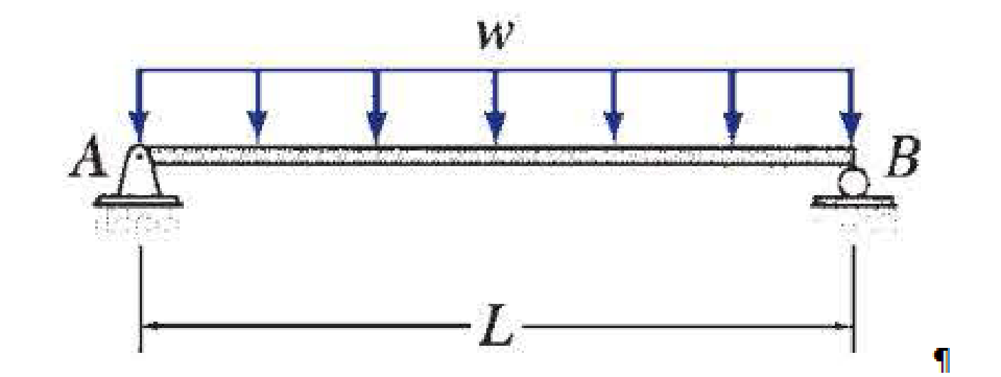 Chapter 5, Problem 15P, Determine the equations for shear and bending moment for the beam shown. Use the resulting equations