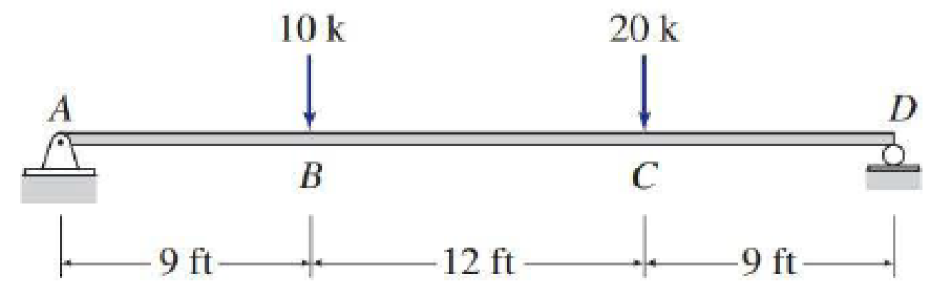 Chapter 5, Problem 20P, 5.12 through 5.28 Determine the equations for shear and bending moment for the beam shown. Use the
