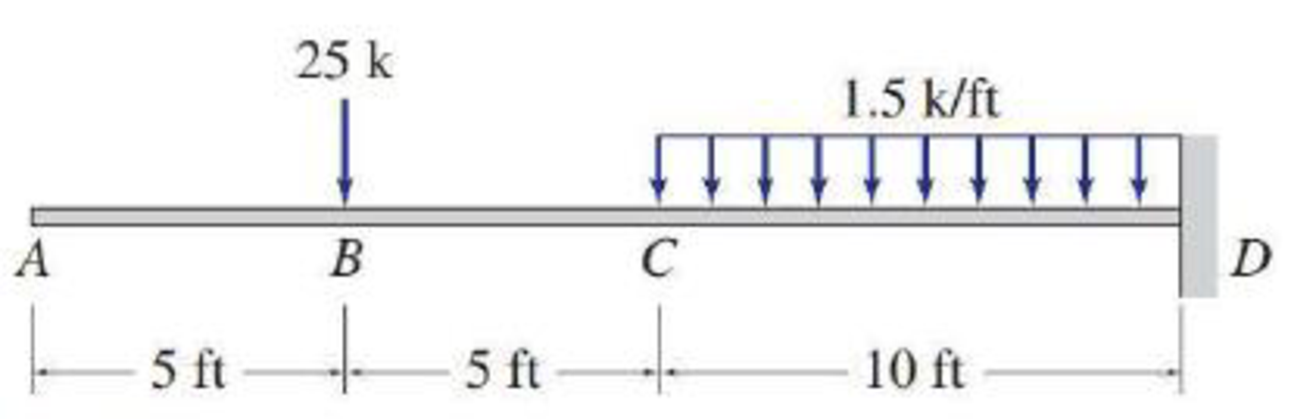 Chapter 5, Problem 22P, 5.12 through 5.28 Determine the equations for shear and bending moment for the beam shown. Use the