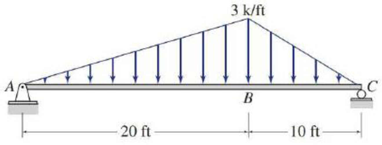 Chapter 5, Problem 25P, 5.12 through 5.28 Determine the equations for shear and bending moment for the beam shown. Use the