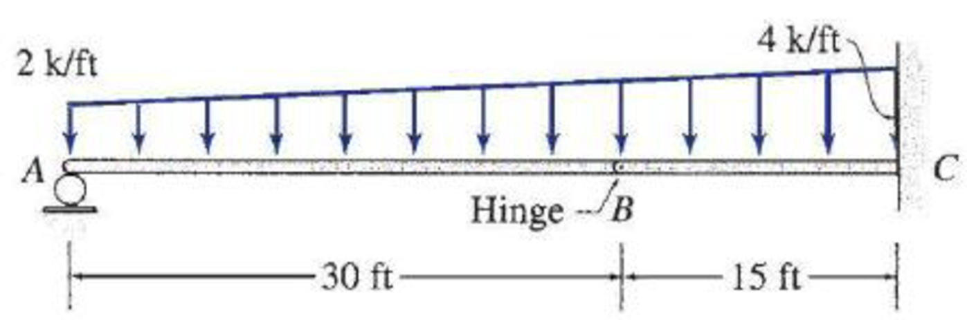 Chapter 5, Problem 26P, 5.12 through 5.28 Determine the equations for shear and bending moment for the beam shown. Use the