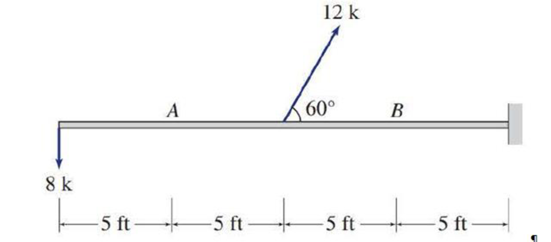 Chapter 5, Problem 2P, Determine the axial forces, shears, and bending moments at points A and B of the structure shown.