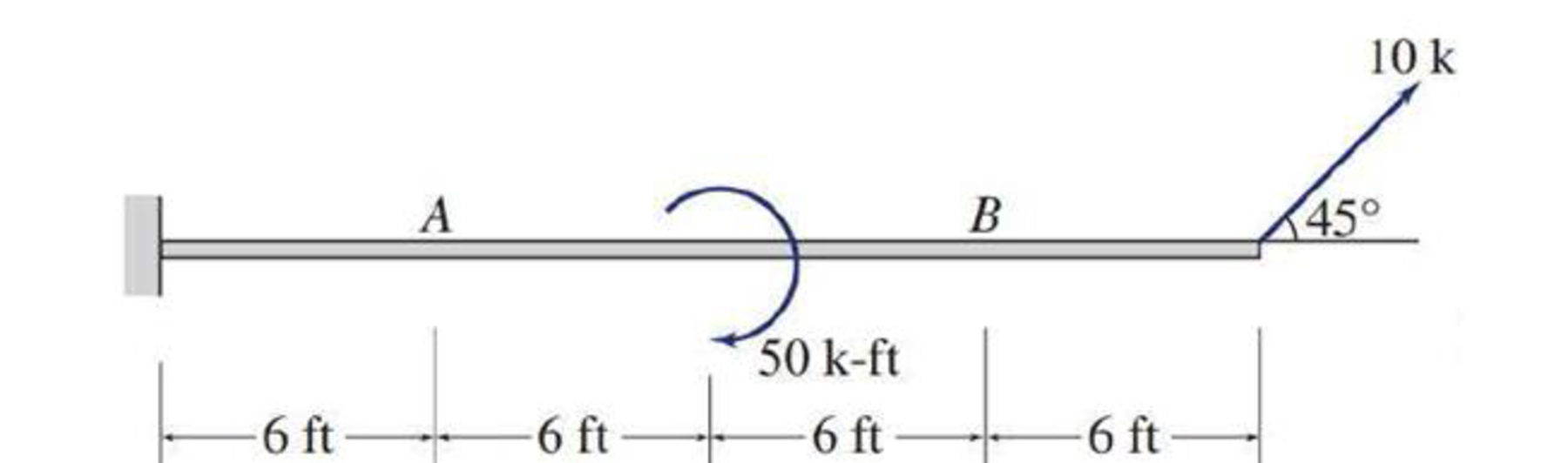 Chapter 5, Problem 4P, Determine the axial forces, shears, and bending moments at points A and B of the structure shown.
